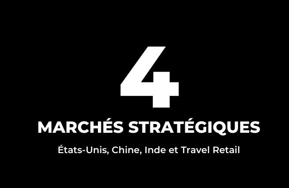4 marchés stratégiques