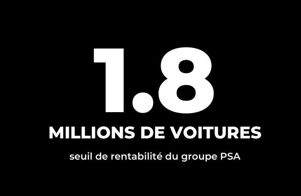1,8 millions de voitures