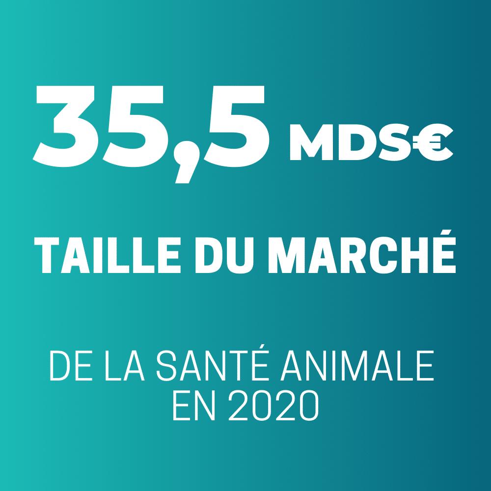 Marché de la santé animale 2020